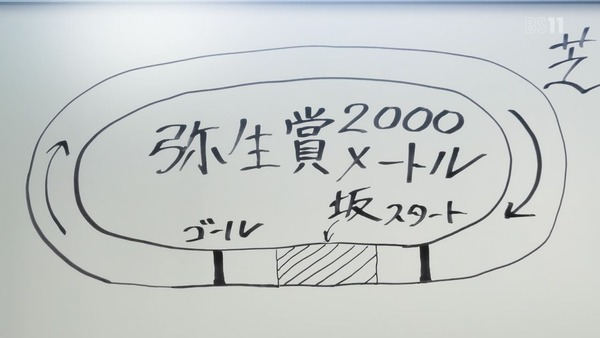 「ウマ娘 プリティーダービー」3話感想 (27)
