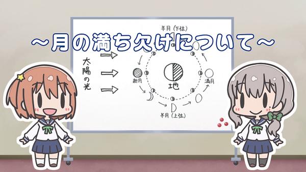 恋する小惑星」地上波未放送ミニアニメ第6話