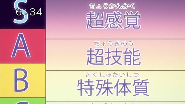 ワールドトリガー (6)