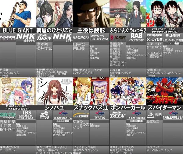 2020年夏アニメ嘘一覧-001