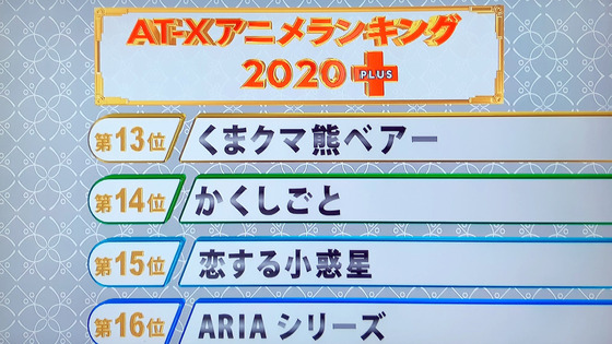 AT-Xアニメランキング2020年版 (2)