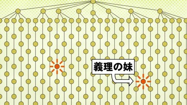 「はたらく細胞」10話感想 (42)