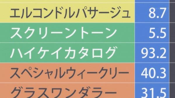 「ヒナまつり」10話感想 (45)