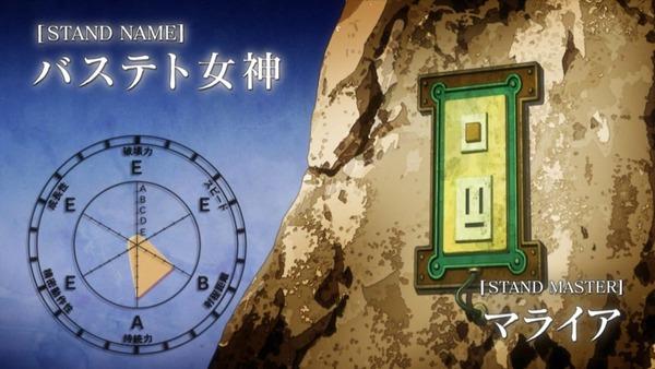 ジョジョの奇妙な冒険 エジプト編 (15)