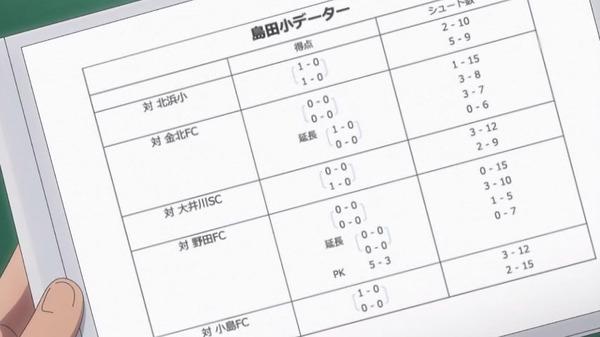 「キャプテン翼」11話感想 (36)
