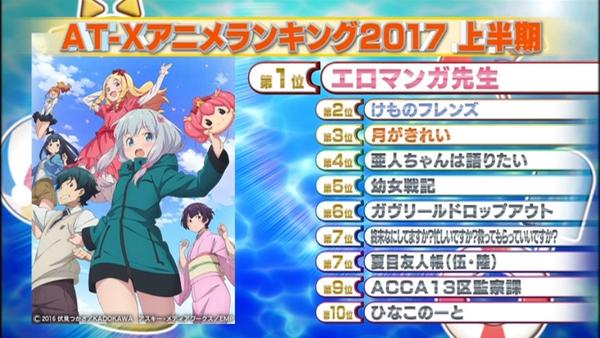 AT-Xアニメランキング2017