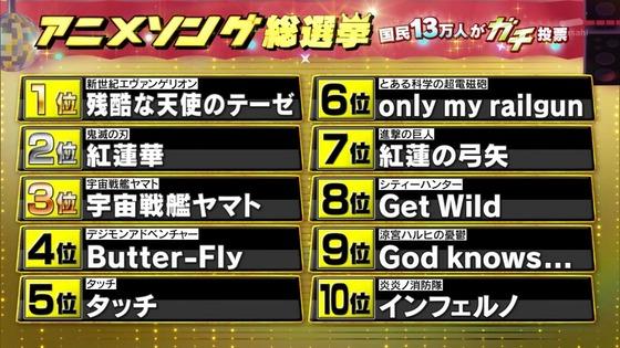 アニメソング総選挙 (1)
