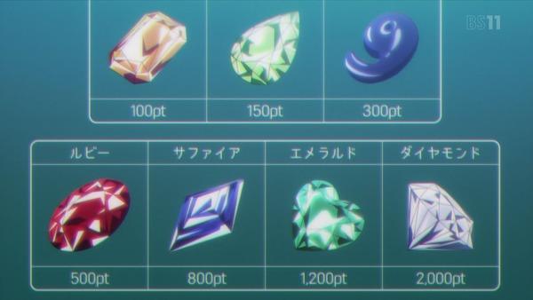 「ダーウィンズゲーム」3話感想 画像 (7)