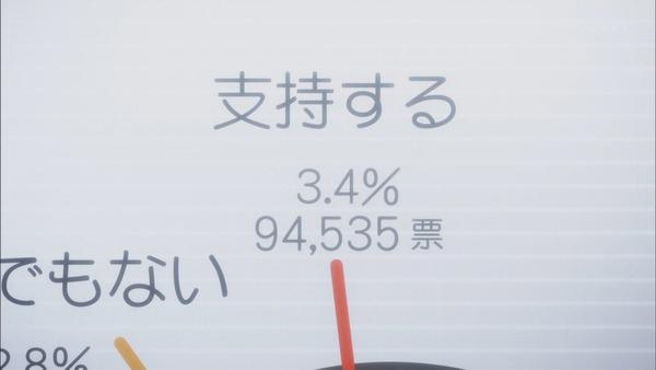 「バビロン」4話感想  (6)