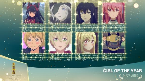 2015年アニメの海外人気キャラ (2)