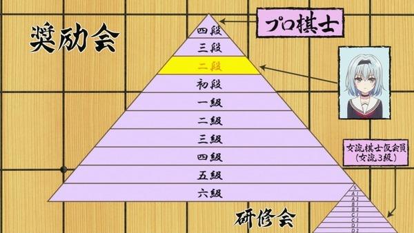 「りゅうおうのおしごと!」3話 (18)