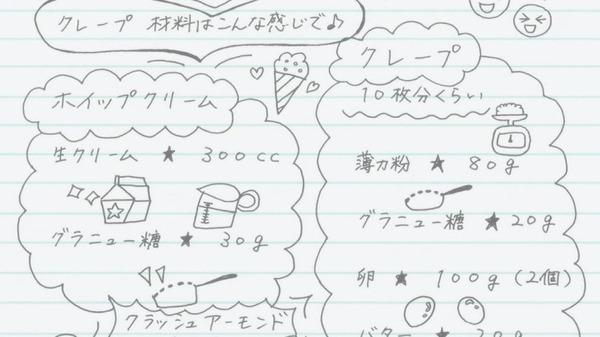 「甘々と稲妻」 (29)