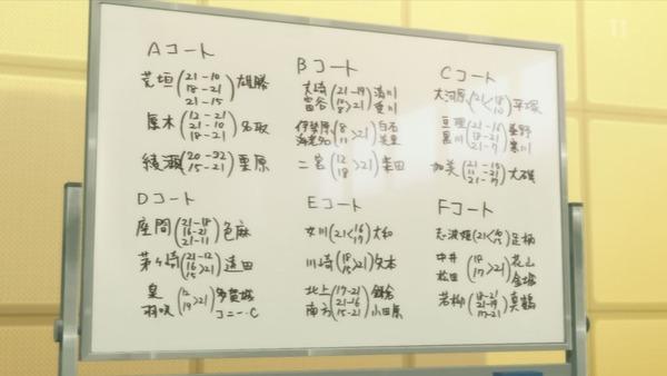「はねバド!」5話感想  (34)