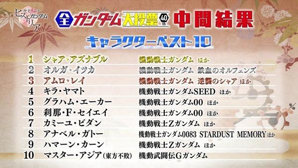 全ガンダム大投票 (3)