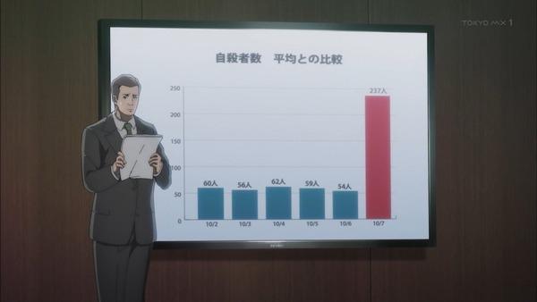 「バビロン」4話感想  (2)