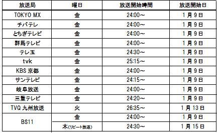 放送_1~1