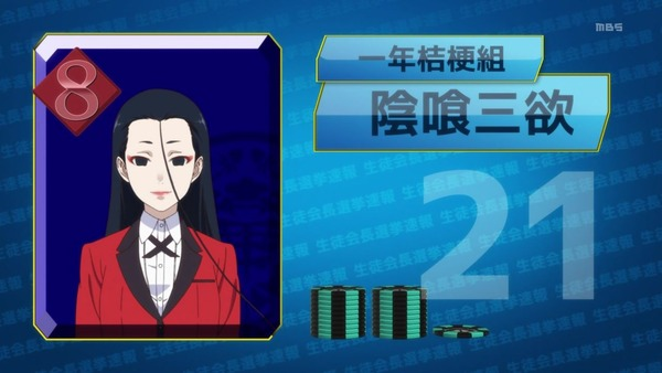「賭ケグルイ××」5話感想 (7)
