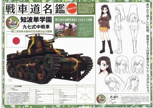 知波単学園 西絹代 九七式中戦車 (1)