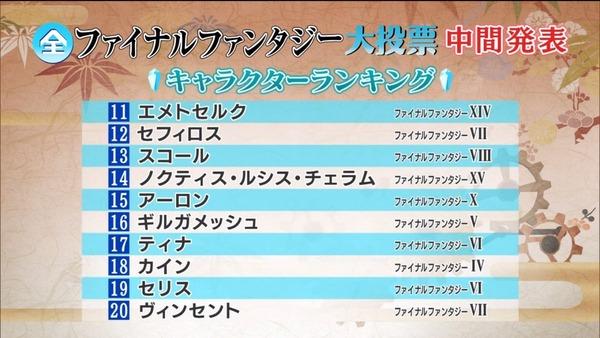 FFシリーズ人気ランキング「全ファイナルファンタジー大投票」 (2)