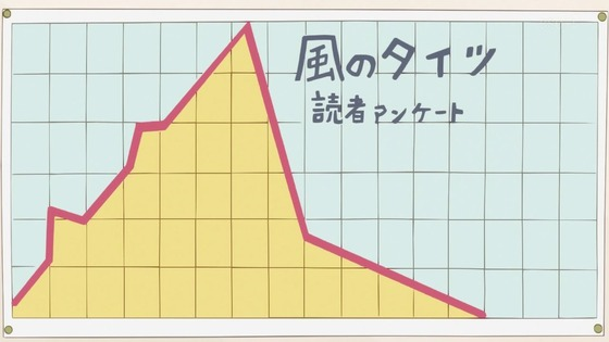 「かくしごと」第11話感想 (97)