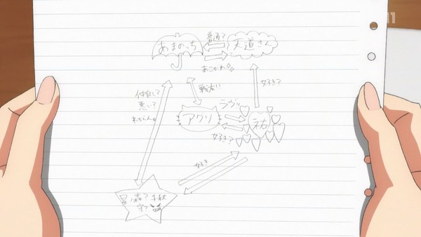 「ゲーマーズ!」6話 (25)