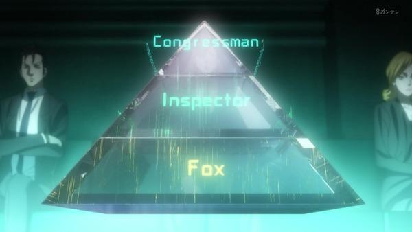 「PSYCHO-PASS サイコパス 3」8話感想 画像 (18)