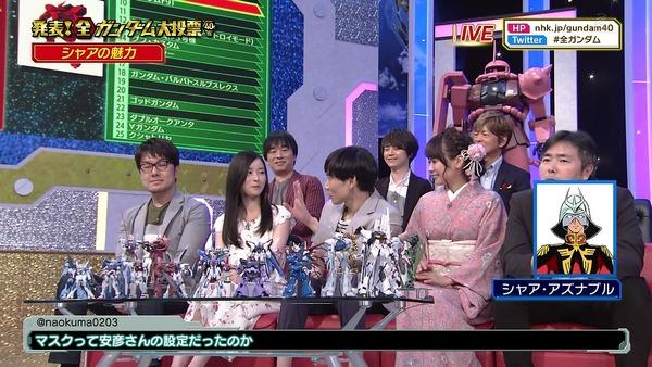 「全ガンダム大投票」 (93)