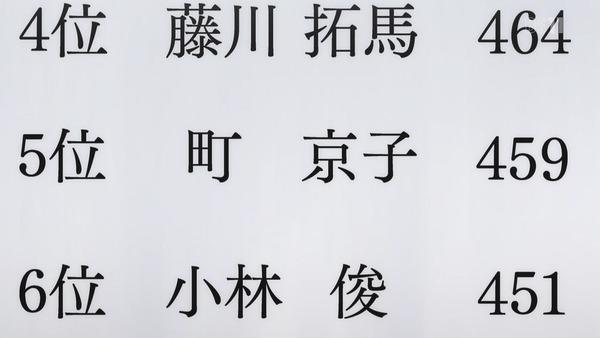 「亜人ちゃんは語りたい」8話 (5)