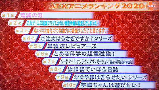 AT-Xアニメランキング2020年版 (4)