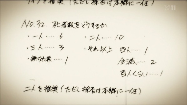 「氷菓」11話感想 画像  (80)