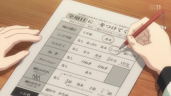「ラーメン大好き小泉さん」3話 (24)