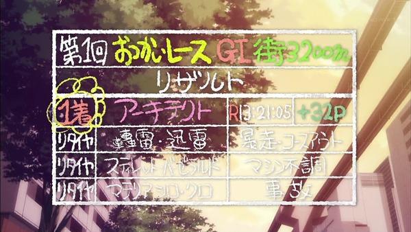 「フレームアームズ・ガール」5話 (32)