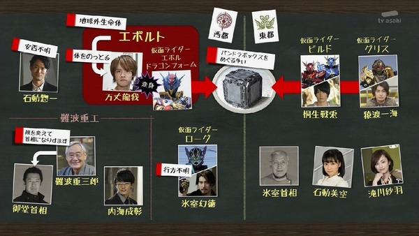 「仮面ライダービルド」35話感想 (2)