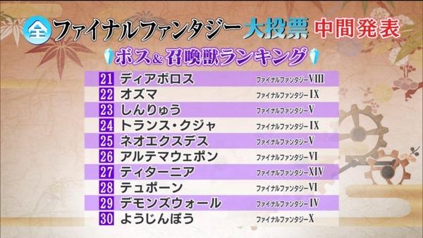 FFシリーズ人気ランキング「全ファイナルファンタジー大投票」 (3)