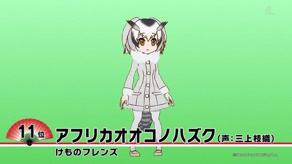 好きなアニメキャラ「ニッポンアニメ100」ランキング (20)