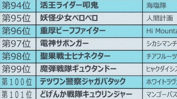 「アクションヒロイン チアフルーツ」6話 (5)