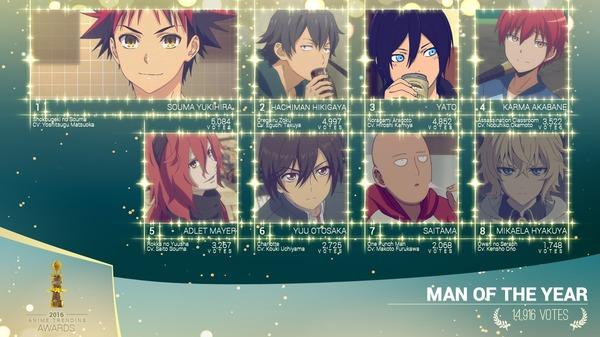 2015年アニメの海外人気キャラ (1)