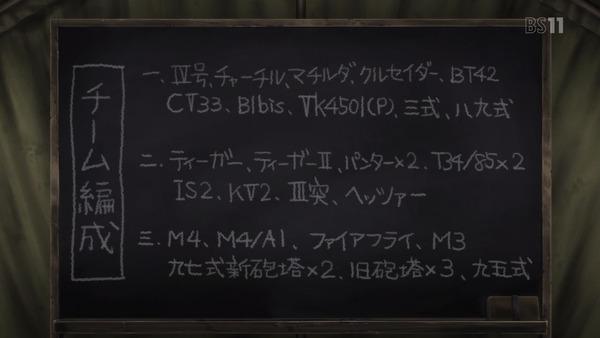 「ガールズ&パンツァー」劇場版 (46)