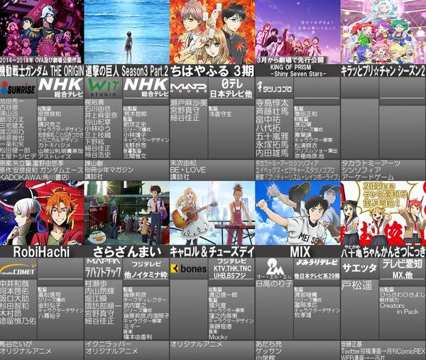 2019年春期 テレビアニメ一覧-001