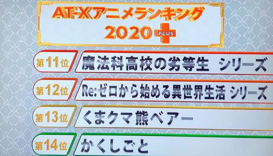 AT-Xアニメランキング2020年版 (3)