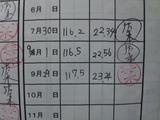 SH3G0444