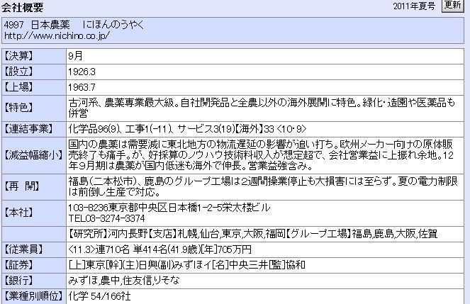 日本農薬四季報2011夏号