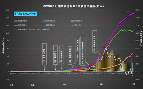 COVID-19 20200508