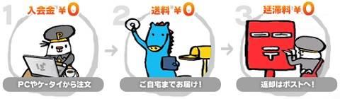 オンラインCDレンタル・DVDレンタル