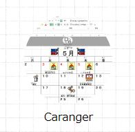 caranger