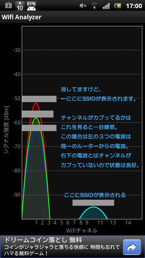 WifiAnalyzer1