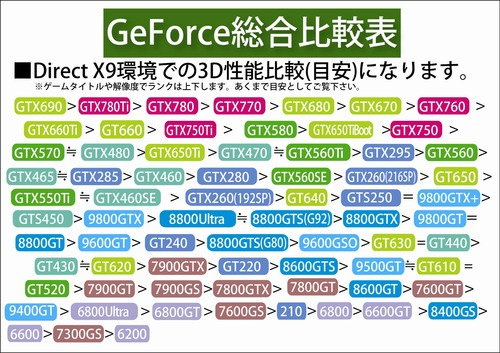 VGA_GeForce