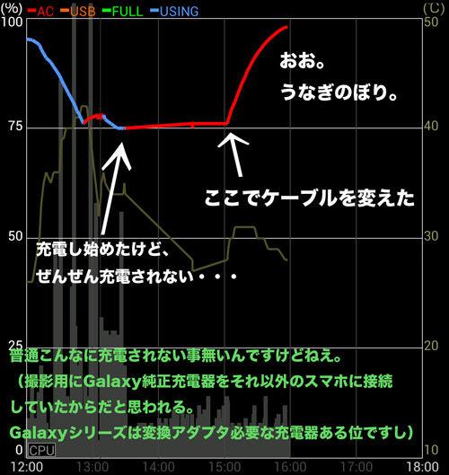 充電グラフ