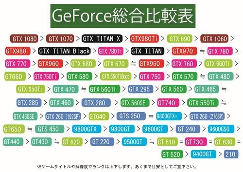 VGA比較_GeForce [2016_08]-01