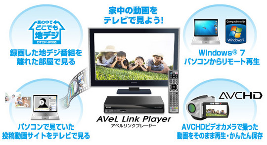 AVeL Link Player